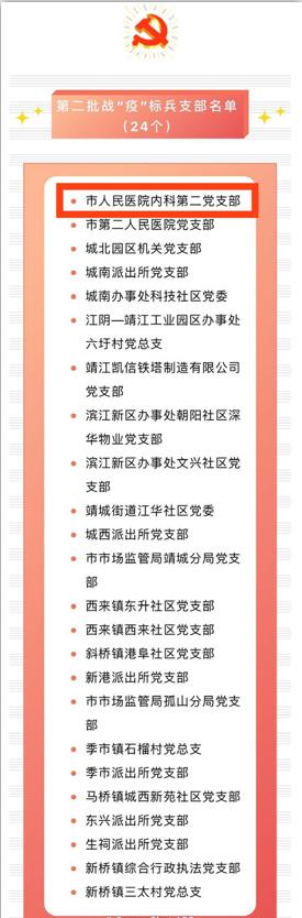 「表彰」靖江市人民医院内科第二党支部、感染科顾洪、孙琴获上级表彰