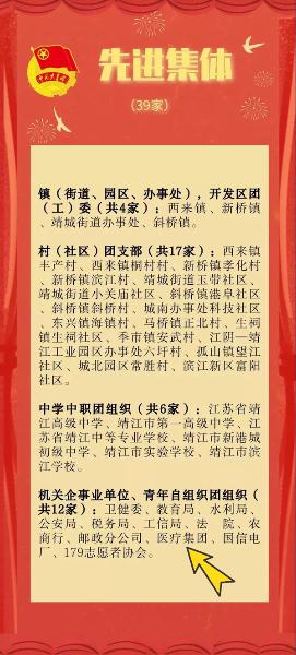 【表彰】靖江市医疗集团团委、靖江市人民医院臧煜获上级表彰